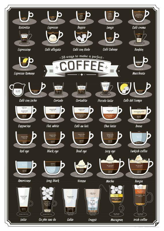 types of espresso